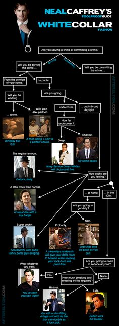 How to dress for Crime (or crime fighting) according to Neal Caffrey