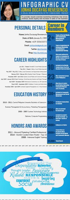 Creative infographic resume which highlights the personal details, career highlights and recommendations about the candidate.