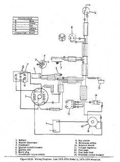 yamaha golf cart electrical diagram | Yamaha G1 Golf Cart