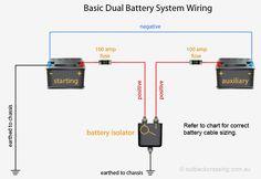 dual battery isolator set up drawing CampwardBound