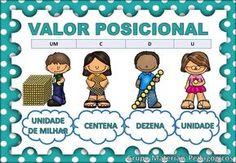 Cartazes com o valor posicional para fixação em sala de aula... Math 2, Math Teacher, Disney Christmas Decorations, Kids Math Worksheets, Study Inspiration, Math For Kids, I School, Classroom, Teaching