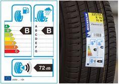 Cómo interpretar la nueva etiqueta europea para neumáticos #Motor http://blgs.co/6WPrJP