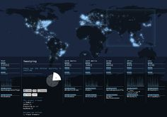 Tweet Ping : visualiser les tweets en temps-réel