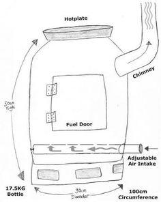 gas bottle wood heater - ค้นหาด้วย Google