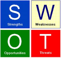 Download and use this SWOT Chart for an exercise with the Parish Council or at a parish retreat.