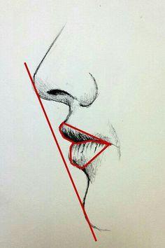 Placement de la bouche