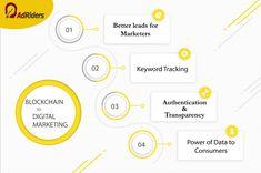 Online Marketing Strategies, Blockchain, Digital Marketing, Advertising, Facts, Game, Tips, Gaming, Toy