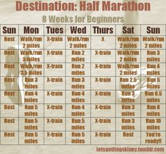 Half Marathon 8 week schedule for beginners
