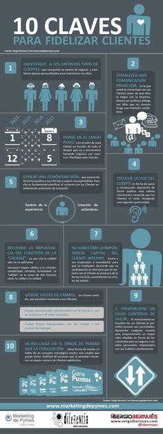 10 Claves para fidelizar clientes. #Marketing #AtenciónAlCliente #ArteSupremo