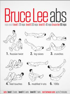 Bruce Lee Abs