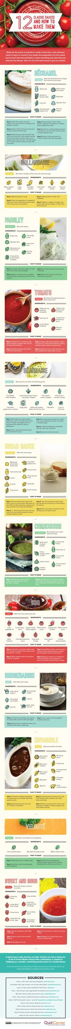 12 simple recipes for basic sauces in one brilliant infographic
