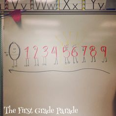 Reversals … story to go with it … 5 and 6 are naughty and always facing the wrong way in the zeros perfect line … maybe link to zero the hero teaching super hero school. Try to teach earlier in the year and add visual to math bulletin board.
