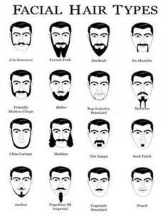 facial hair of Types