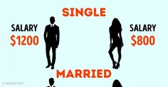 11Funny Illustrations That Show How aMan's Life Changes After Marriage