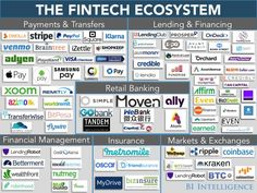 The Fintech Ecosystem Explained