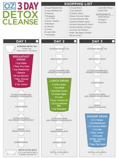 Dr. Oz Detox Cleanse - so doing this when I'm done with breast feeding