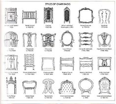 Chair styles