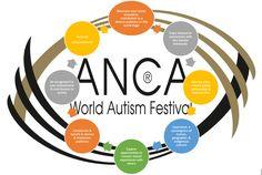 The World Visits ANCA Website
