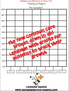 """Student Data Tracking Binders/Notebooks with """"I can"""" checklists broken down in kid language, graphs, rubrics and posters."""
