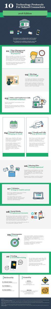 Ten School Counselor Technology Protocols | Piktochart Infographic Editor