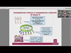"""Webinar """"Costruzione del curricolo per competenze """" - YouTube"""