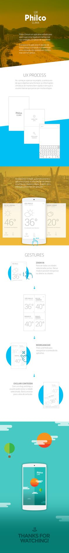 UX | App Philco Clima on Behance