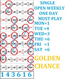 Kalyan Tips, Winning Lottery Numbers, Casino Games, Chart