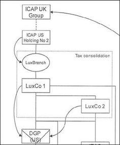 Icap structure diagram