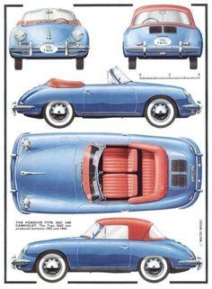 Vintage Porsche 356 Sports Cars For Sale Today You Can Get Great Prices On…, Porsche Sports Car, Porsche Models, Porsche Cars, Porsche Classic, Classic Cars, Sports Cars For Sale, Sport Cars, Sport Sport, Vintage Porsche
