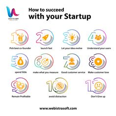Are you starting a startup? Or perhaps you have built a startup and looking for the ways to make it successful. Here are some quick tips to understand at one sight. Startup Entrepreneur, Entrepreneurship, Companies In Usa, Mobile App Development Companies, Good Customer Service, Digital Marketing Services, Start Up Business, Understanding Yourself, Product Launch