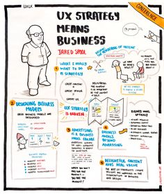 UX Strategy Means Business by Jared Spool