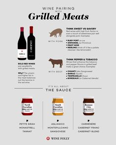 BBQ Wine Pairings by Style and Sauce, Food And Drinks, Wine Pairings with Grilled Meats, including Beef and Pork and Barbecue Sauces by Wine Folly. Wine Wednesday, Pinot Noir, Wine Cellar Racks, Wine Rack, Wine Cellars, Different Types Of Wine, Wine Folly, Vitis Vinifera, In Vino Veritas