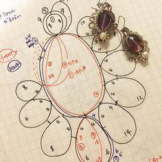 編み図・・・_φ(・_・ 自分が解ればそれでいいのだ(笑) #tattinglace #タティングレース #kukutailspattern