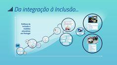 Aspetos das políticas de inclusão e medidas educativas