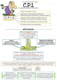 É chamado de Comissão Parlamentar de Inquérito (CPI) o instrumento legado ao Poder Legislativodotado da atribuição constitu...