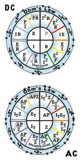 Ohms Law http://www.etgiftstore.com/images/OhmsMisc/ohms_law_decals_combo.jpg