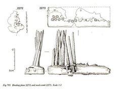 Lodin's Textile Tools