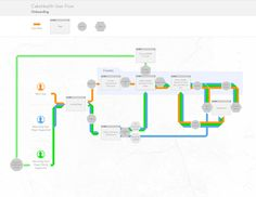 User Flow with some UML. Visually easier to digets than  UML - greys are a little light, the paths' colors could be desaturated to stand out less. Dribbble - user.flow.3.jpg by Philip Clark