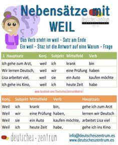 446 best Deutsch images on Pinterest | German grammar, German ...