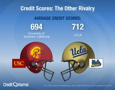 Infographic: USC Trojans vs. UCLA Bruins
