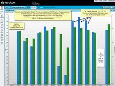 #sportsengineering Interesting data of @TeamSky pro-cyclist Bernhard Eisel in the Tour de France #TdF