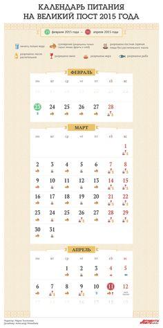 Календарь Великого поста: график питания по дням   Питание и диеты   Кухня   Аргументы и Факты