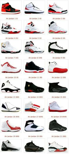 all air jordan sneakers