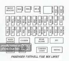 2000 Ford F150 Fuse Box Diagram Under Dash