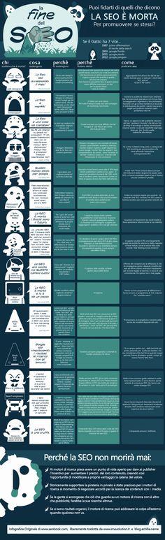#Infografica di SEOBOOK da noi liberamente tradotta con l'aiuto dell'amico e collega Sante J. Achille @Sante J. Achille