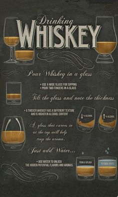 Drinking Whiskey #Infographic ❤︎