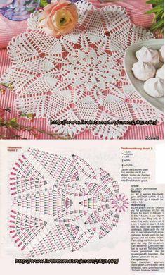 Captivating All About Crochet Ideas. Awe Inspiring All About Crochet Ideas. Crochet Doily Diagram, Crochet Mandala Pattern, Crochet Square Patterns, Crochet Lace Edging, Crochet Chart, Thread Crochet, Filet Crochet, Crochet Designs, Crochet Flowers