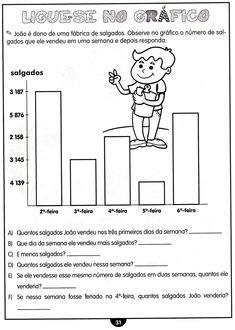 Adição e subtração de números fracionários Algarismos Romanos Área das figuras planas ATIVIDADE DE MATEMÁTICA – PESQUISA DE AUDIÊNCIA ATIVIDADE DE MATEMÁTICA – O DIA A DIA DAS CRIANÇAS ATIVIDADE DE MATEMÁTICA – A ELEIÇÃO ATIVIDADE DE MATEMÁTICA -ADIVINHAÇÕES ATIVIDADE DE MATEMÁTICA – ÁGUA ATIVIDADE DE MATEMÁTICA – BOLINHAS DE GUDE ATIVIDADE DE MATEMÁTICA – […]