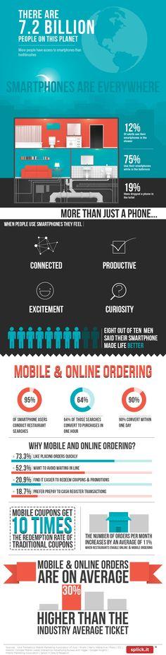 Impresionantes datos del mundo #móvil #infografia #infographic