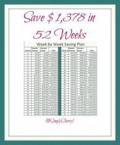 Weekly Saving Plans in 2014